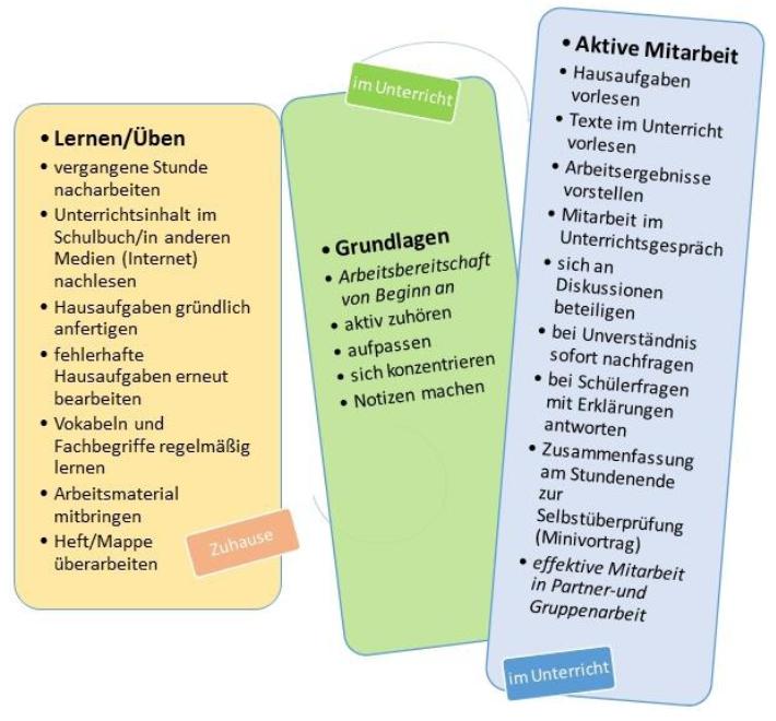 """Suchergebnisse für """""""" – Seite 6 – Adolf Reichwein Realschule"""